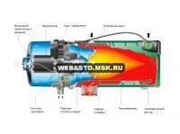 Webasto Thermo E 350 (дизель, 24 В)